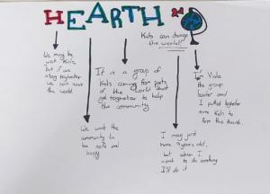 disegno schema HeartH